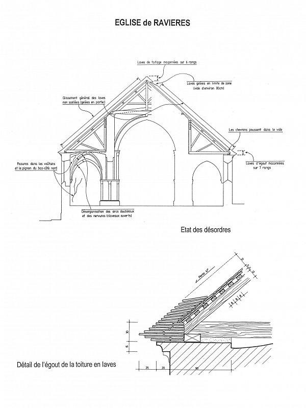 Ravières - Eglise (89) [1]